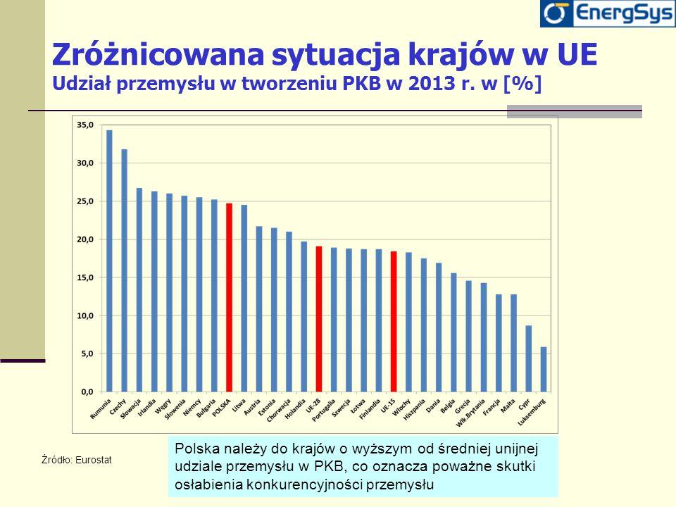 Zróżnicowana sytuacja krajów w UE Udział przemysłu w tworzeniu PKB w 2013 r. w [%]